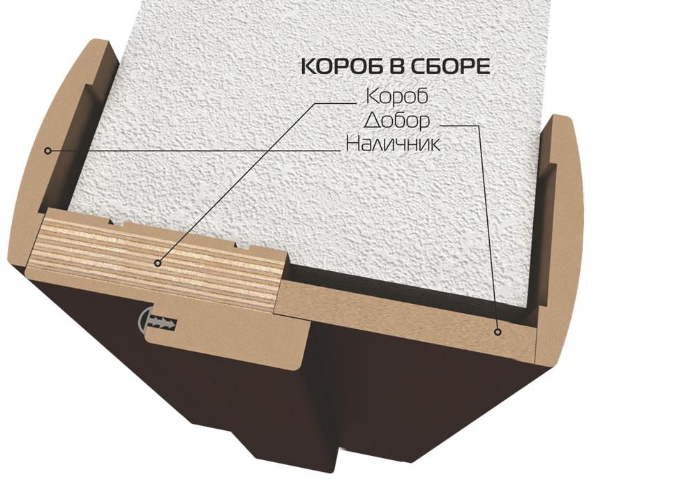Межкомнатные двери с погонажём купить в Йошкар-оле