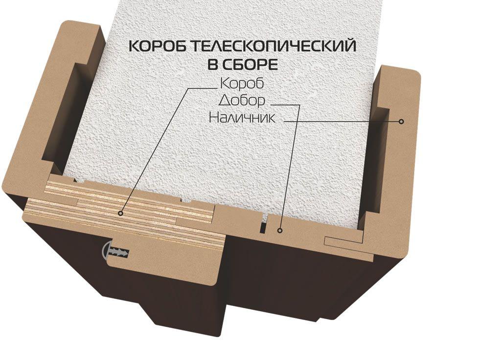 Установка погонажа для межкомнатной двери